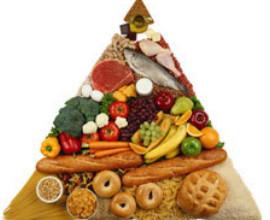 Здравословно хранене Искра Консултинг